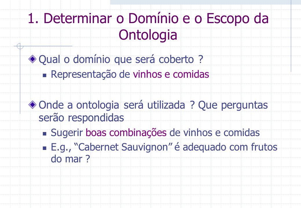 1. Determinar o Domínio e o Escopo da Ontologia