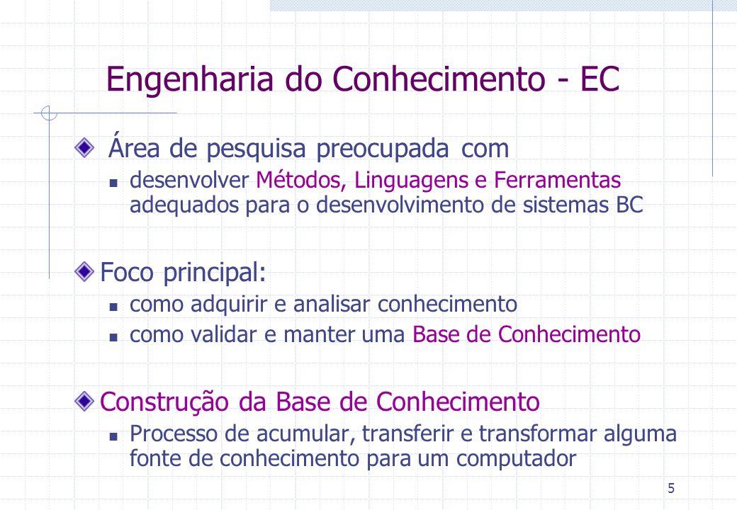 Engenharia do Conhecimento - EC