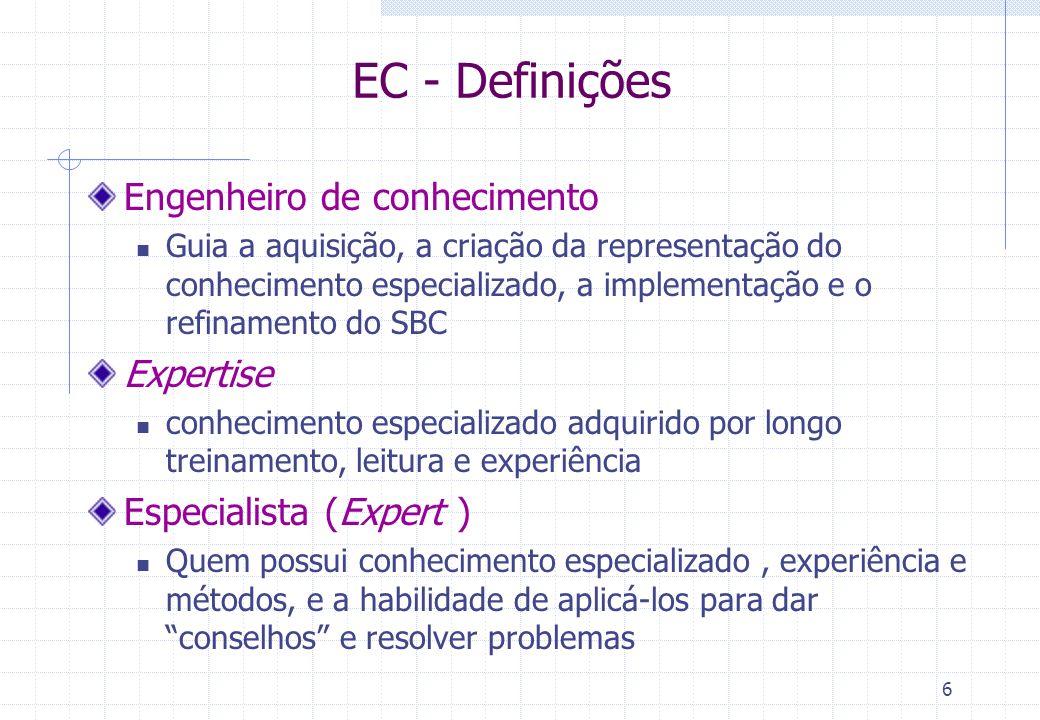 EC - Definições Engenheiro de conhecimento Expertise