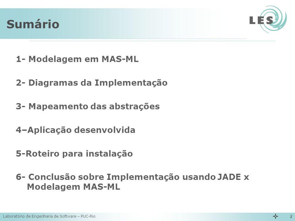 Sumário 1- Modelagem em MAS-ML 2- Diagramas da Implementação