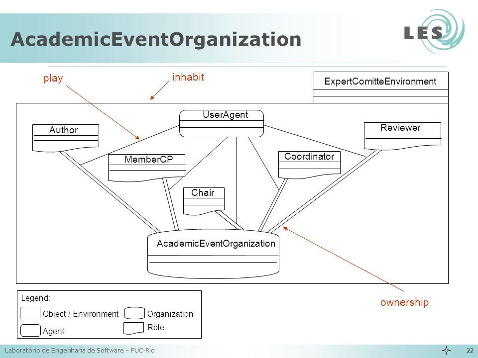 AcademicEventOrganization