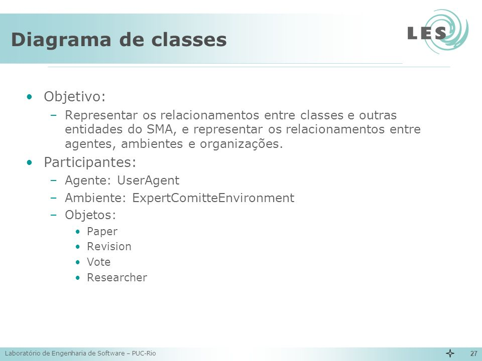 Diagrama de classes Objetivo: Participantes: