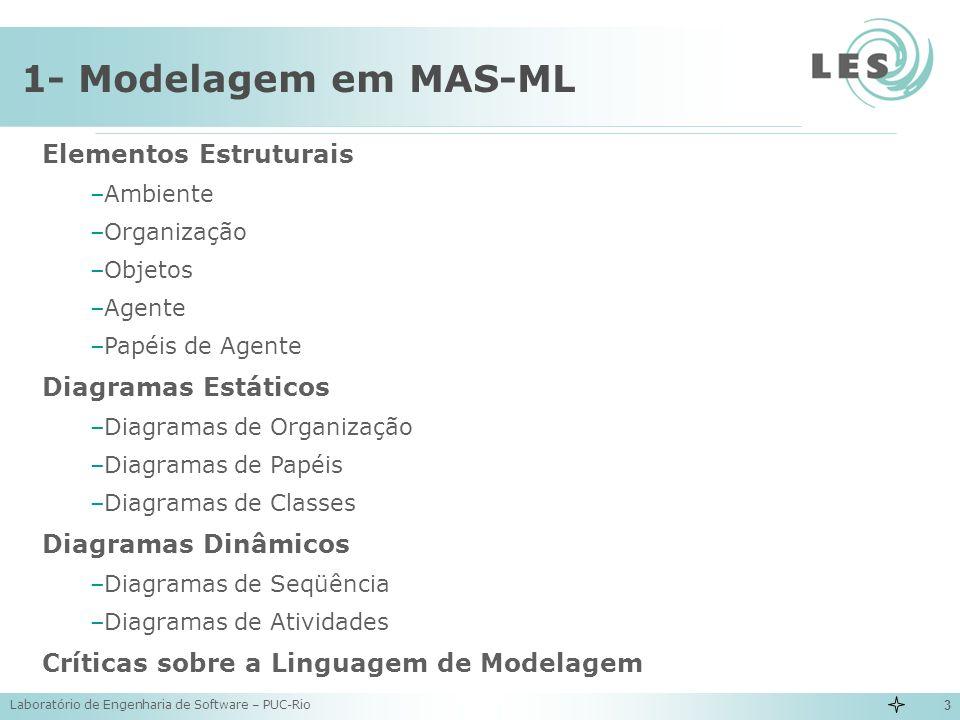 1- Modelagem em MAS-ML Elementos Estruturais Diagramas Estáticos