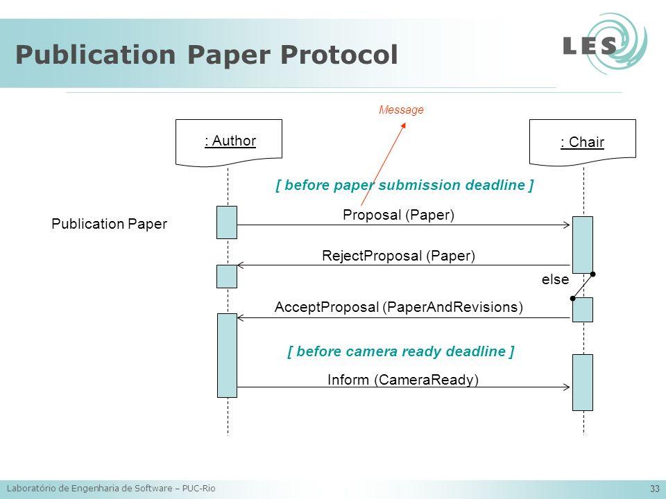 Publication Paper Protocol
