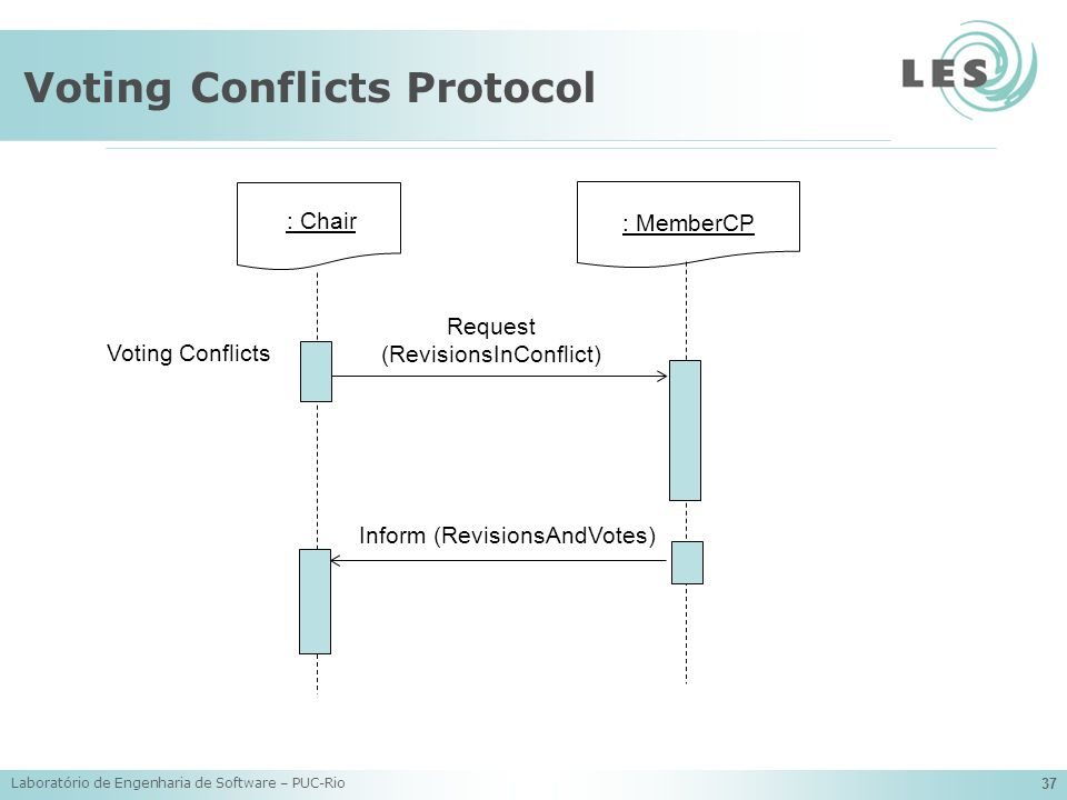 Voting Conflicts Protocol