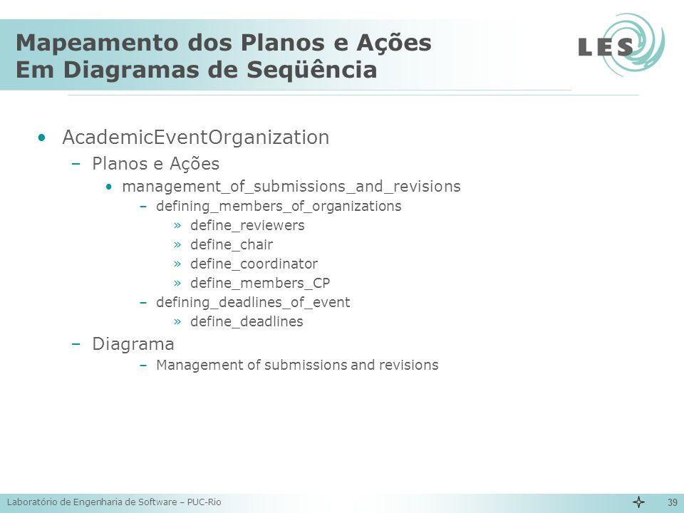 Mapeamento dos Planos e Ações Em Diagramas de Seqüência