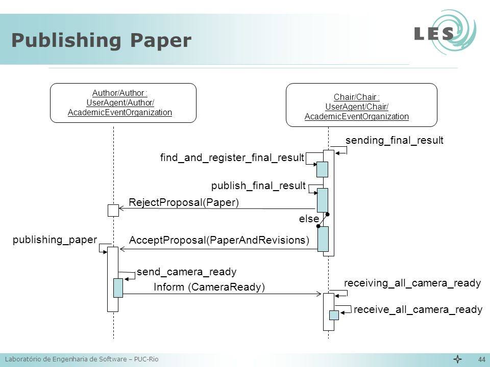Publishing Paper sending_final_result find_and_register_final_result
