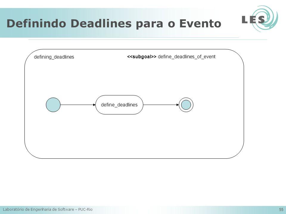 Definindo Deadlines para o Evento