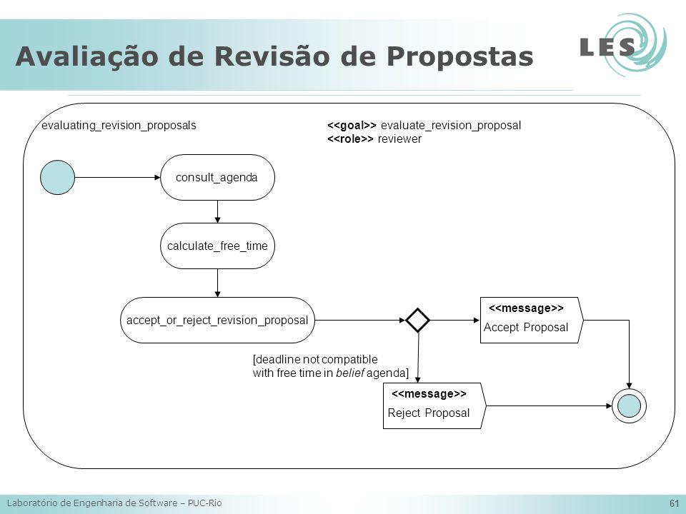 Avaliação de Revisão de Propostas