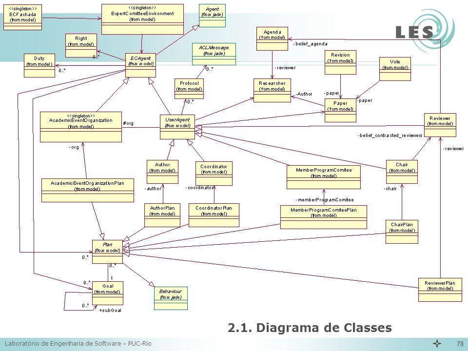 2.1. Diagrama de Classes Laboratório de Engenharia de Software – PUC-Rio