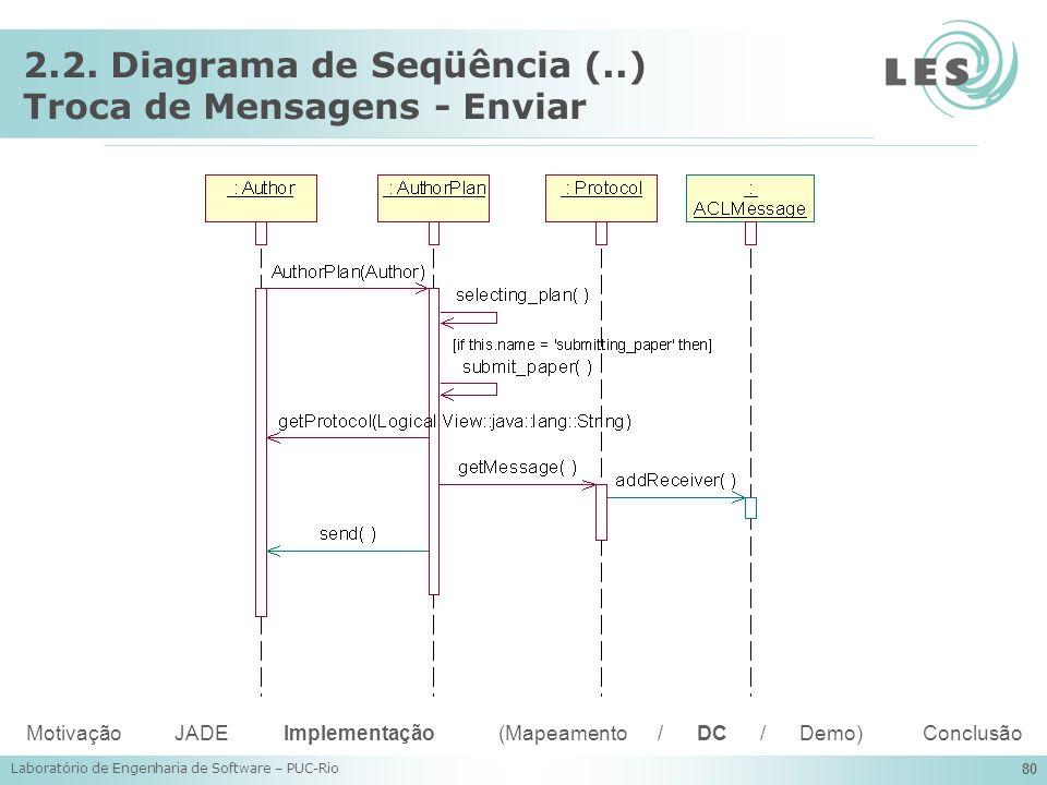 2.2. Diagrama de Seqüência (..) Troca de Mensagens - Enviar