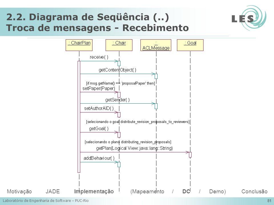 2.2. Diagrama de Seqüência (..) Troca de mensagens - Recebimento