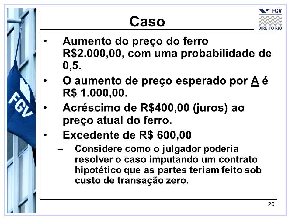 Caso Aumento do preço do ferro R$2.000,00, com uma probabilidade de 0,5. O aumento de preço esperado por A é R$ 1.000,00.