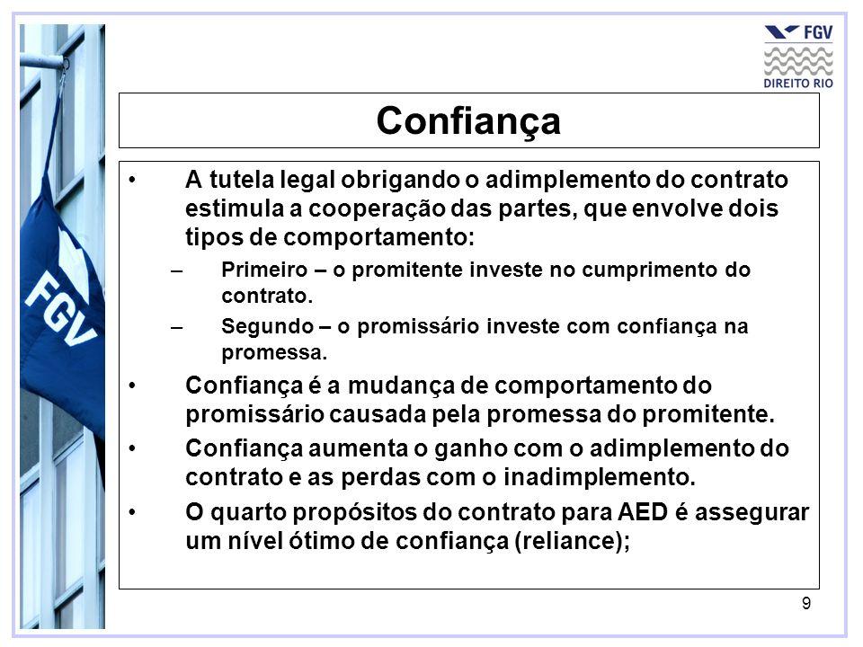 Confiança A tutela legal obrigando o adimplemento do contrato estimula a cooperação das partes, que envolve dois tipos de comportamento: