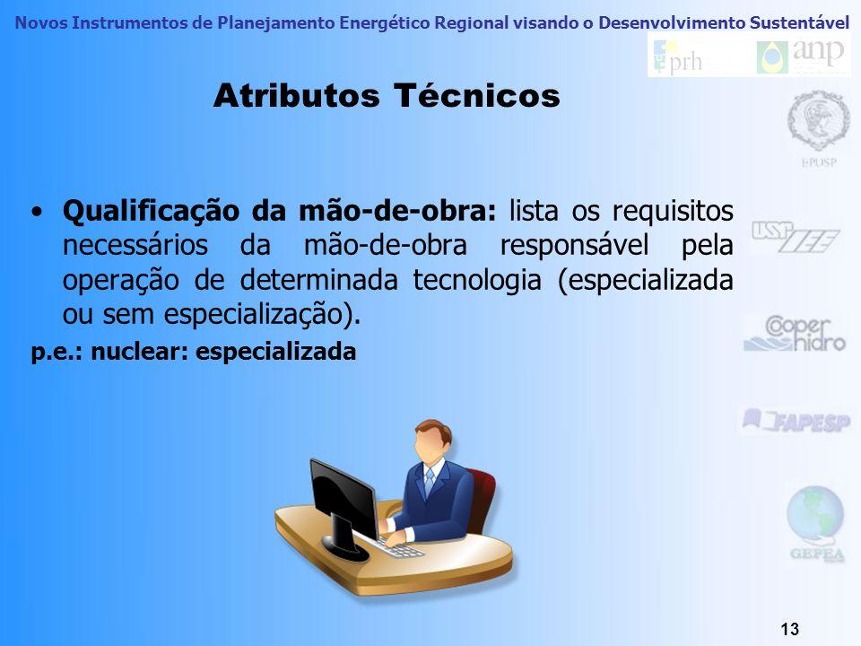 Atributos Técnicos
