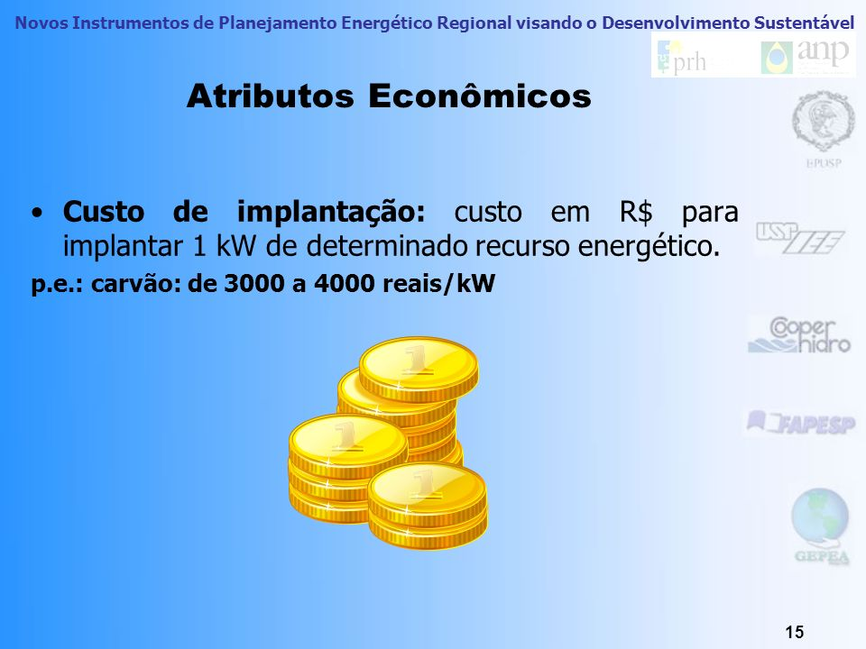 Atributos EconômicosCusto de implantação: custo em R$ para implantar 1 kW de determinado recurso energético.