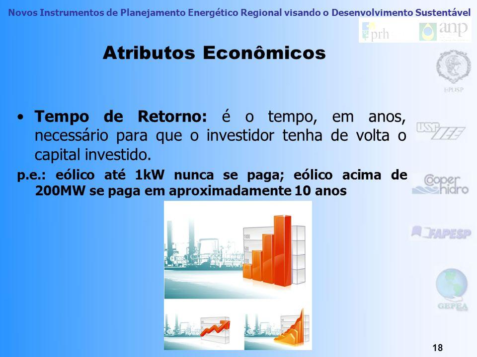 Atributos EconômicosTempo de Retorno: é o tempo, em anos, necessário para que o investidor tenha de volta o capital investido.