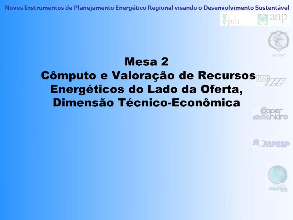 Mesa 2 Cômputo e Valoração de Recursos Energéticos do Lado da Oferta, Dimensão Técnico-Econômica