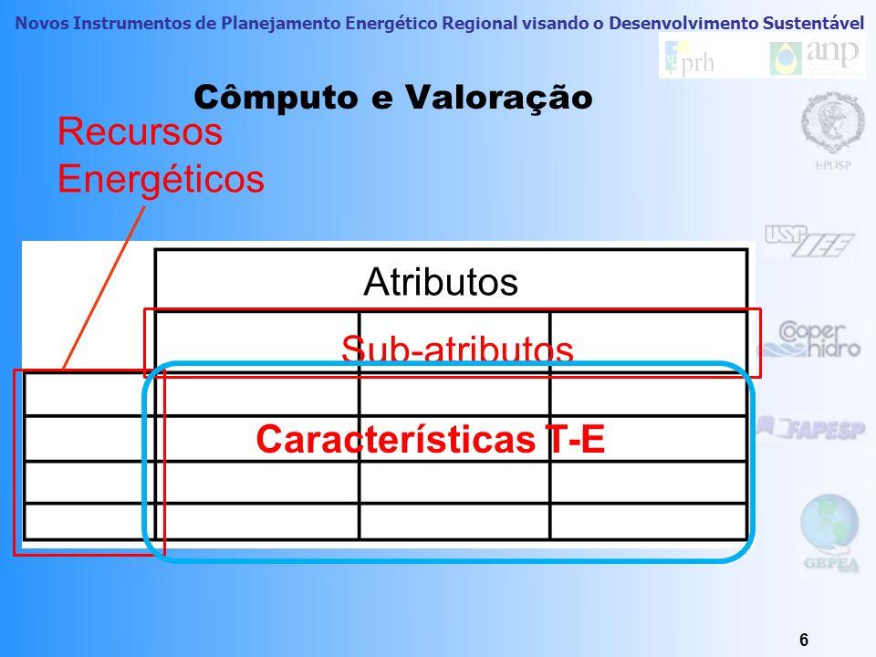 Recursos Energéticos Atributos Sub-atributos Características T-E