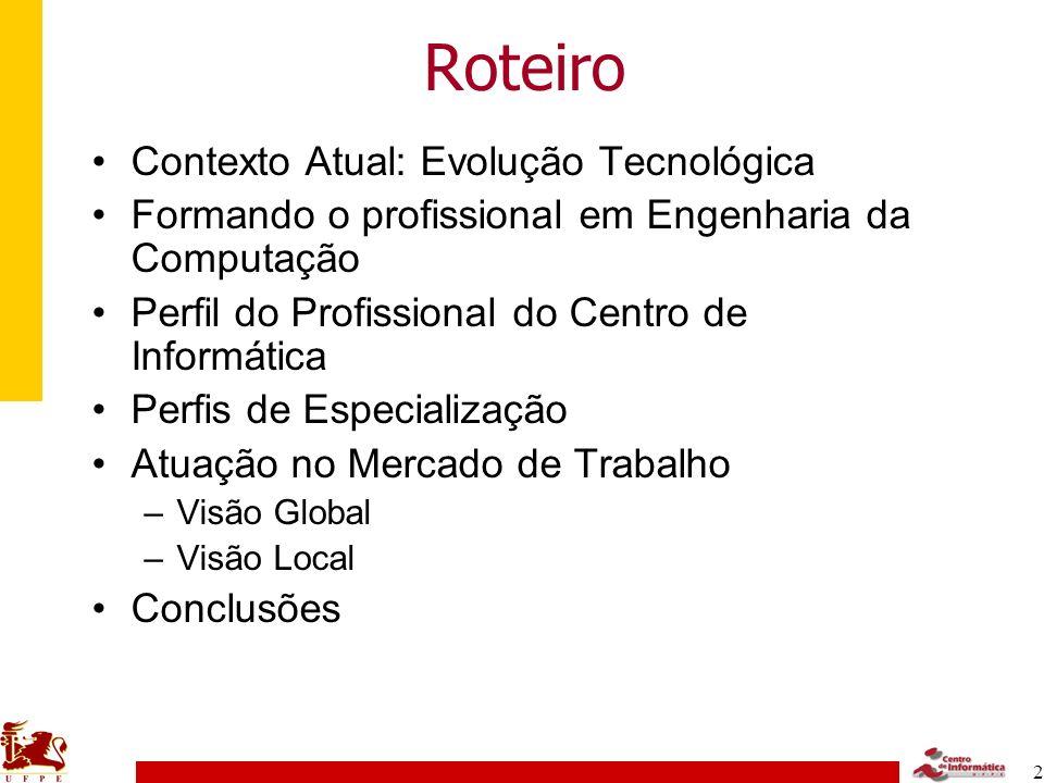 Roteiro Contexto Atual: Evolução Tecnológica