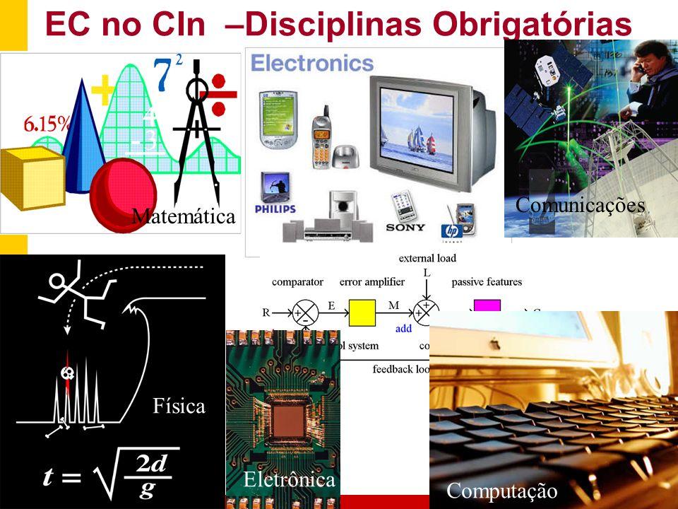 EC no CIn –Disciplinas Obrigatórias