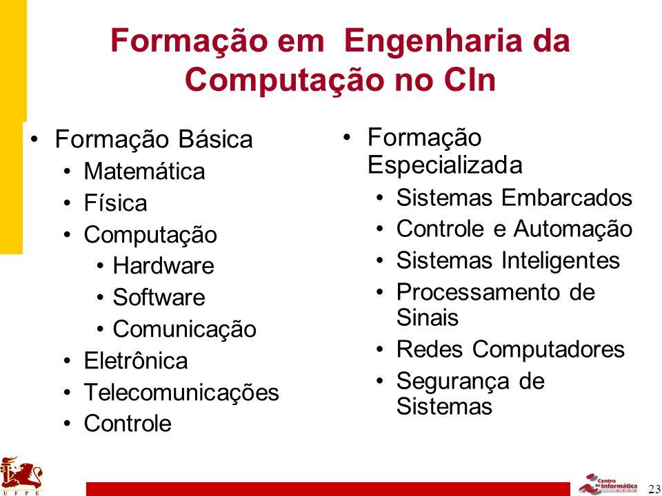 Formação em Engenharia da Computação no CIn