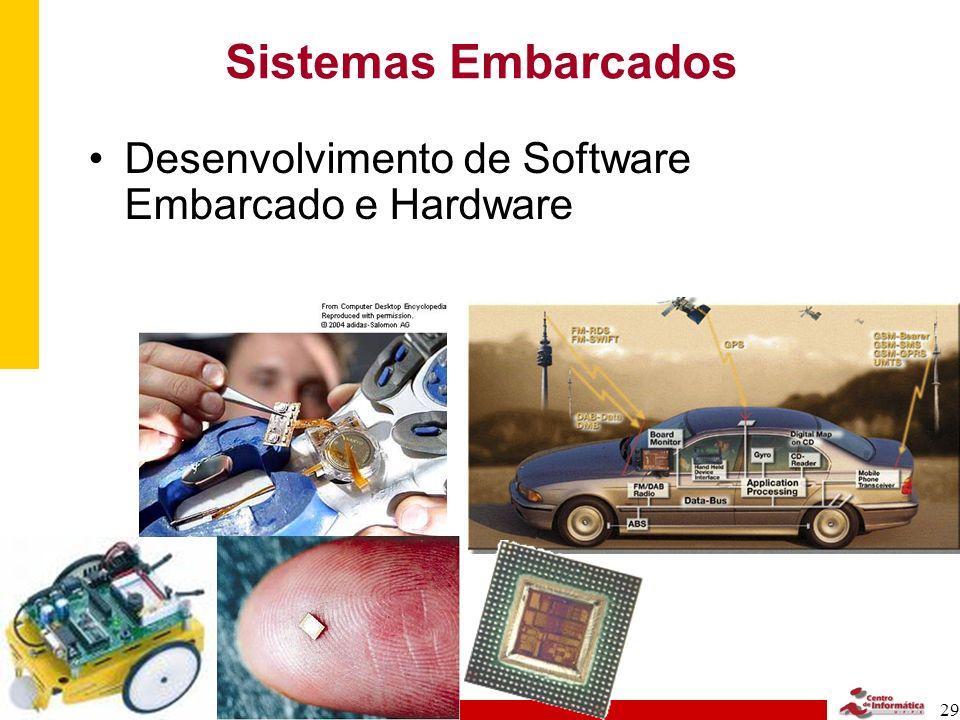 Sistemas Embarcados Desenvolvimento de Software Embarcado e Hardware