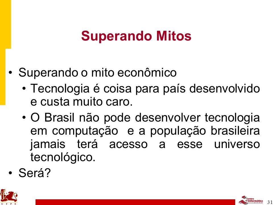 Superando Mitos Superando o mito econômico