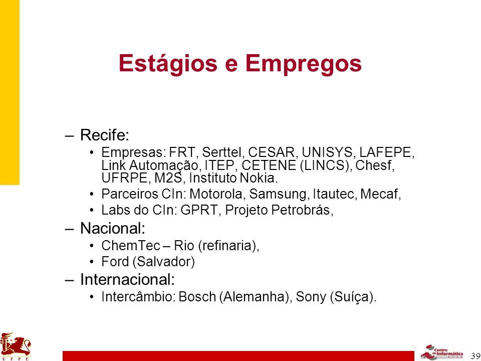 Estágios e Empregos Recife: Nacional: Internacional: