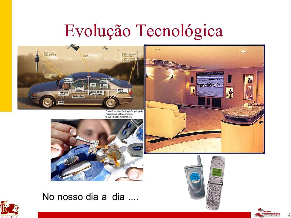 Evolução Tecnológica No nosso dia a dia ....