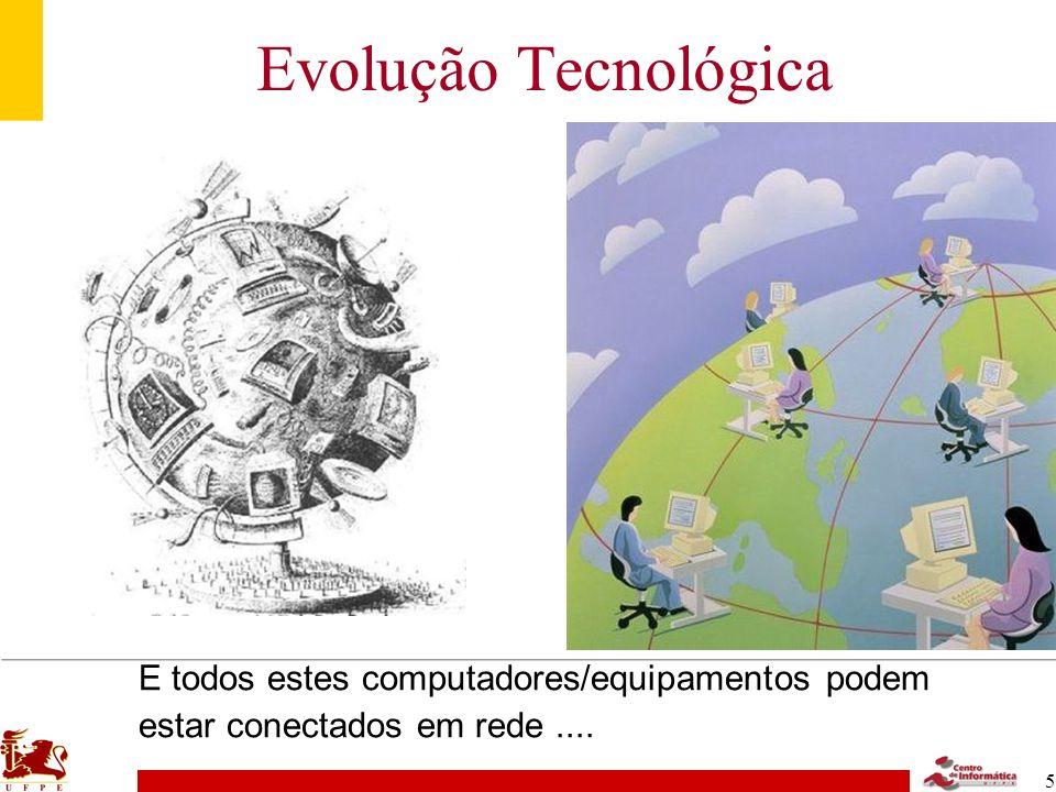 Evolução Tecnológica E todos estes computadores/equipamentos podem