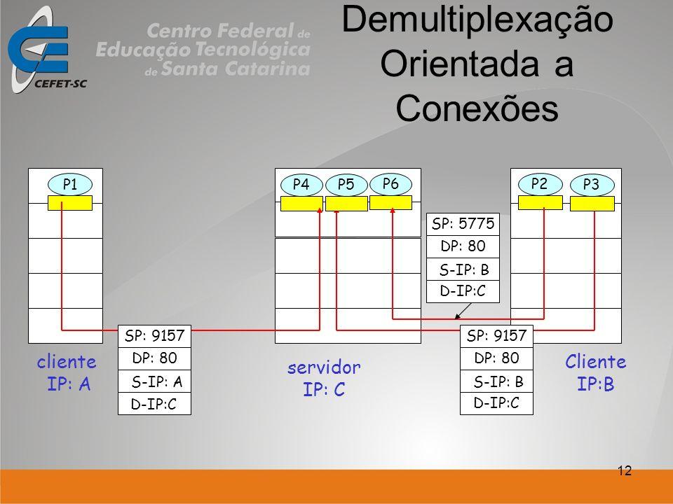 Demultiplexação Orientada a Conexões