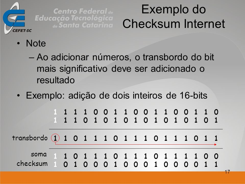 Exemplo do Checksum Internet