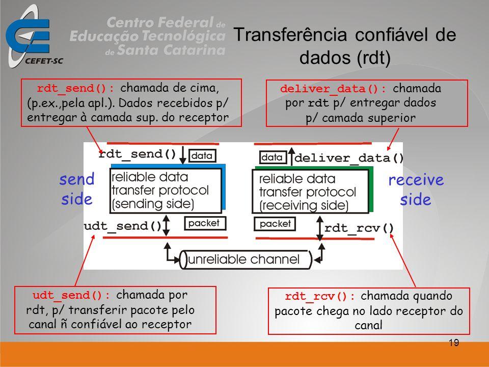 Transferência confiável de dados (rdt)