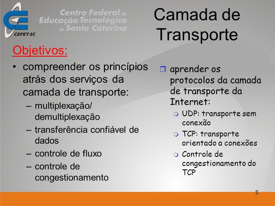 Camada de Transporte Objetivos: