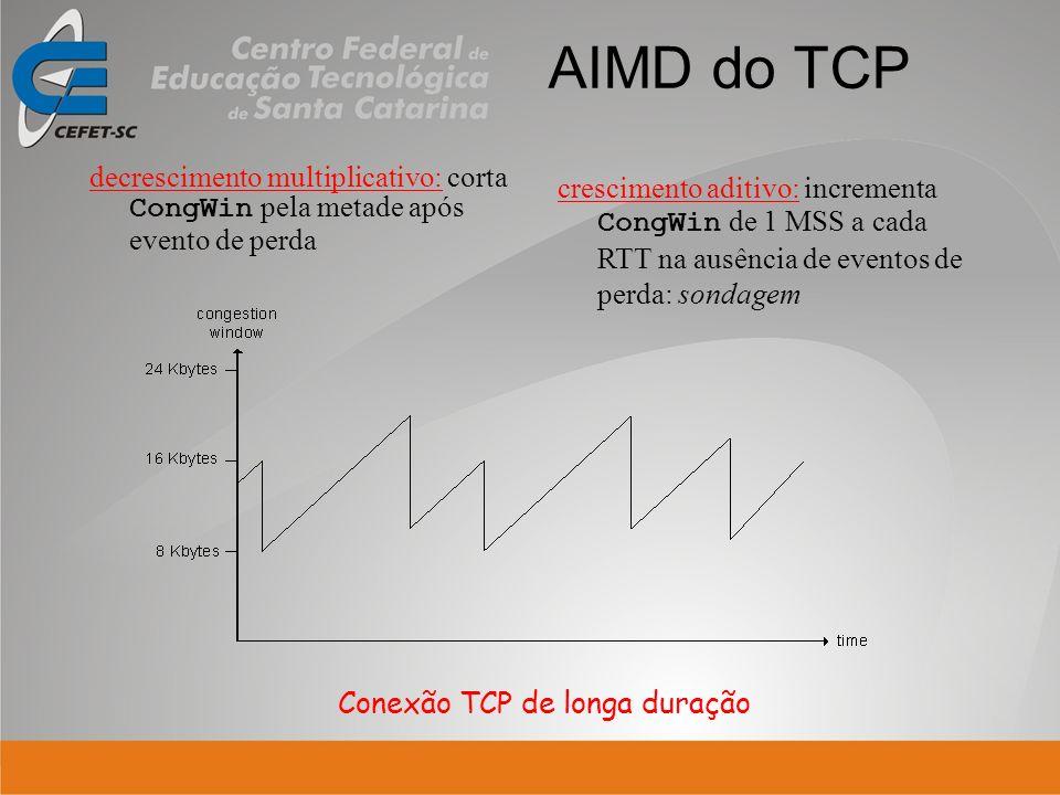 AIMD do TCPdecrescimento multiplicativo: corta CongWin pela metade após evento de perda.