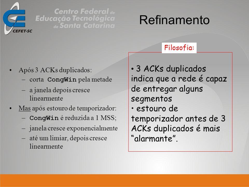 RefinamentoFilosofia: 3 ACKs duplicados indica que a rede é capaz de entregar alguns segmentos.