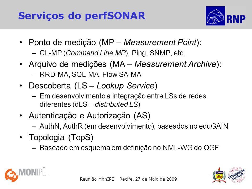 Serviços do perfSONAR Ponto de medição (MP – Measurement Point):