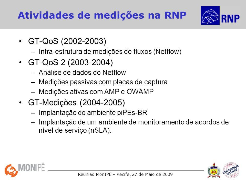 Atividades de medições na RNP