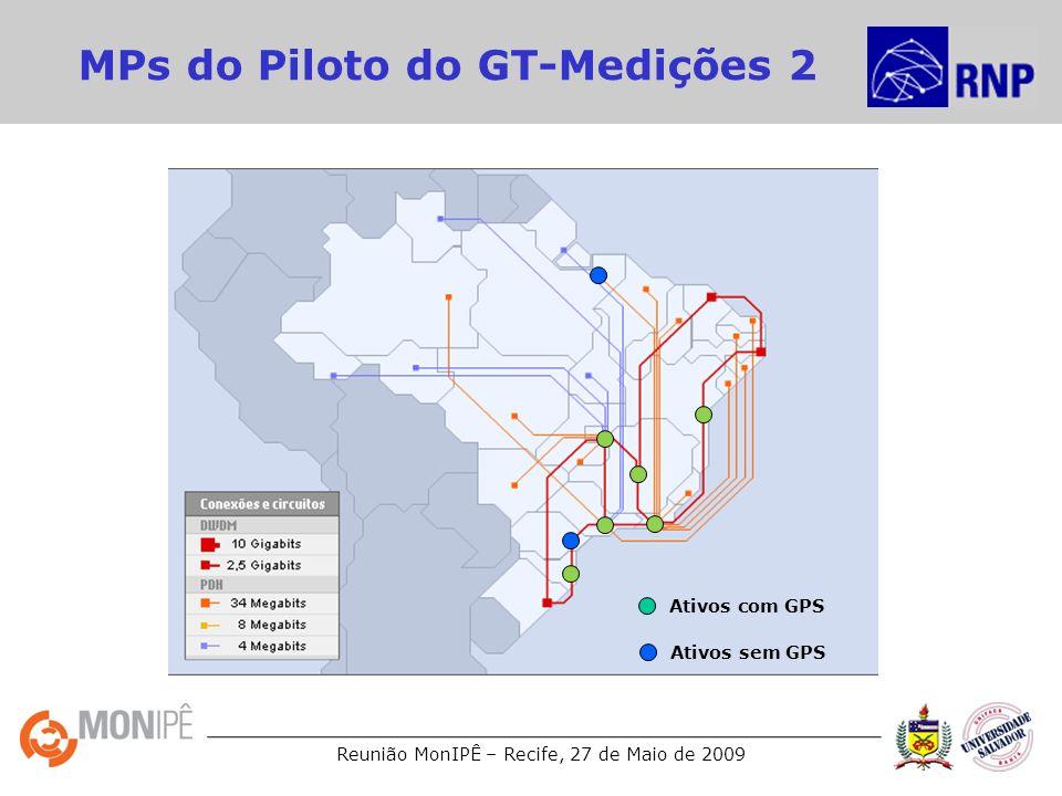 MPs do Piloto do GT-Medições 2