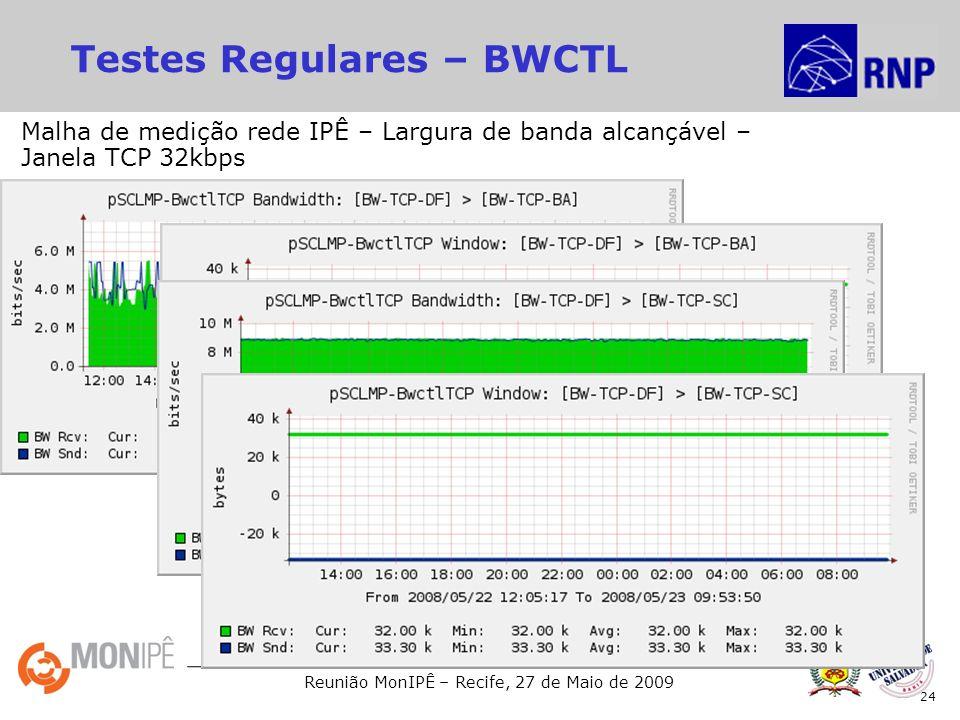 Testes Regulares – BWCTL
