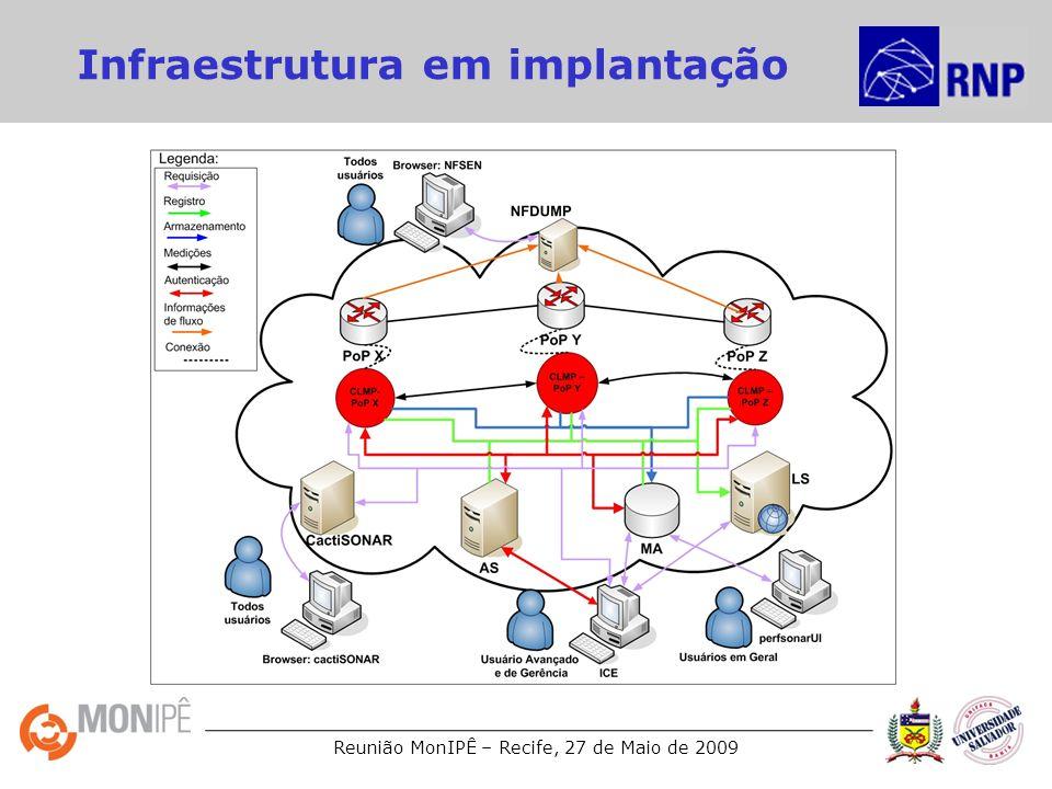 Infraestrutura em implantação