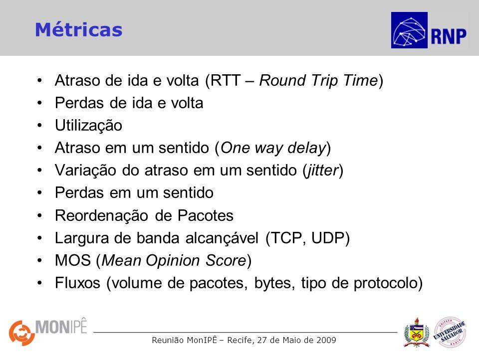 Métricas Atraso de ida e volta (RTT – Round Trip Time)