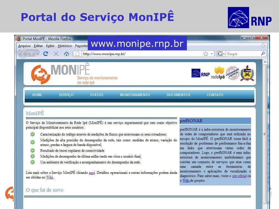 Portal do Serviço MonIPÊ