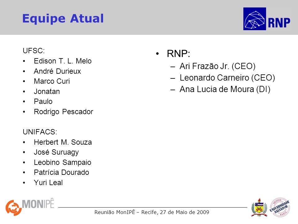 Equipe Atual RNP: Ari Frazão Jr. (CEO) Leonardo Carneiro (CEO)