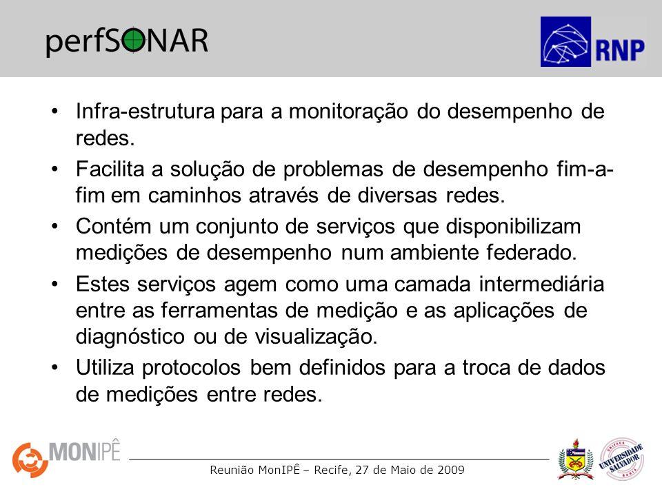 perfSONAR Infra-estrutura para a monitoração do desempenho de redes.
