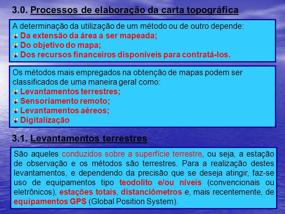 3.0. Processos de elaboração da carta topográfica