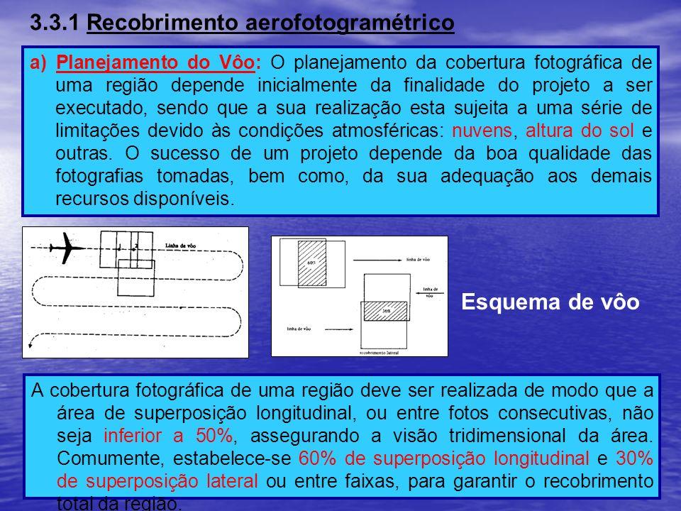 3.3.1 Recobrimento aerofotogramétrico