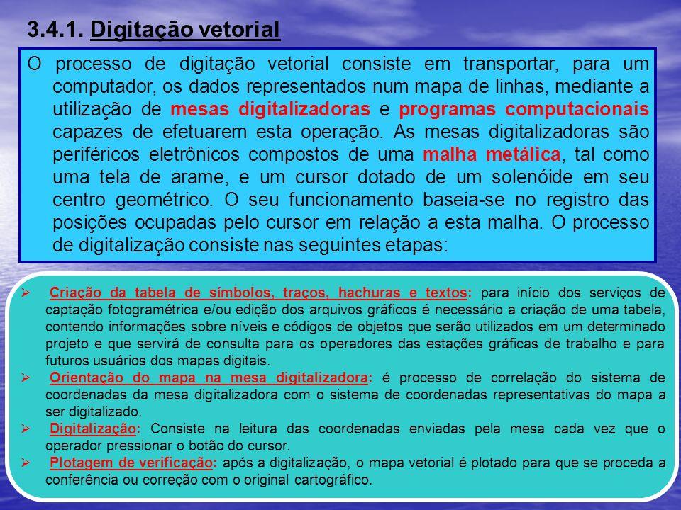 3.4.1. Digitação vetorial