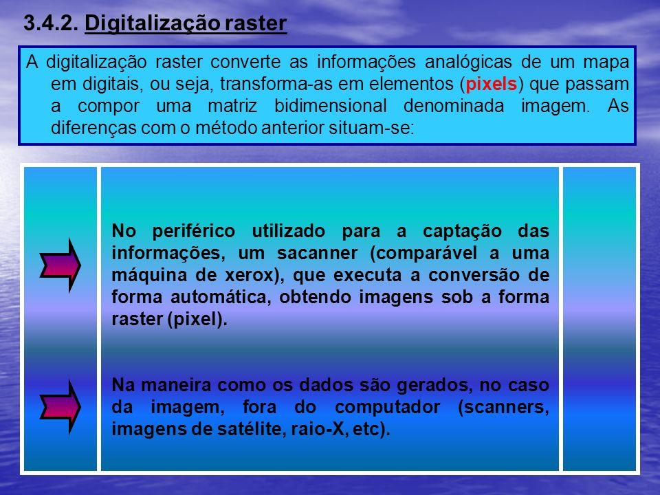3.4.2. Digitalização raster